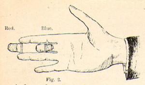 a-colour-changing-thimble
